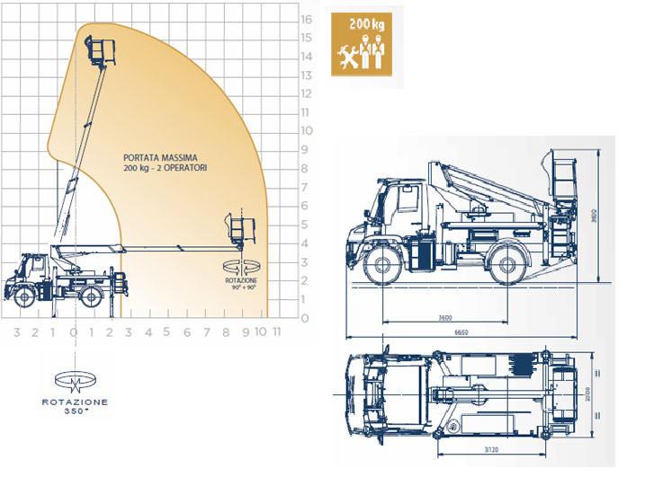 scorpion-15e-piattaforma-aerea-autocarrata-su-veicolo-fuoristrada-sheet
